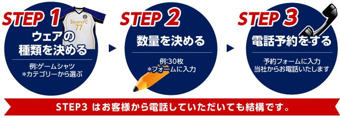 3ステップ簡単予約注文
